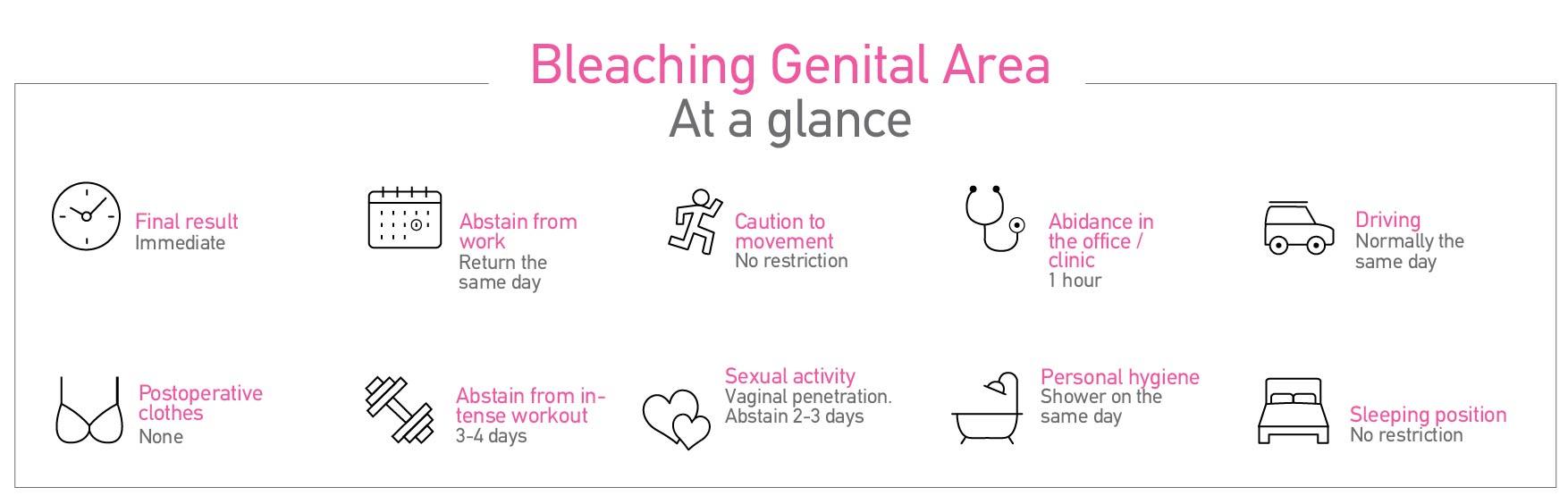 Bleaching Genital Area