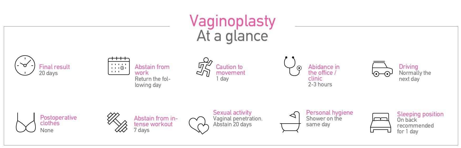 Vaginoplasty